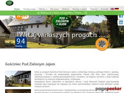 Ogniwa i panele fotowoltaiczne - Strefa Energii Kraków